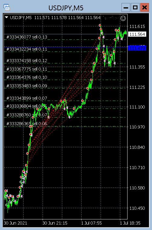 AI FX Trading